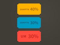 Kuota Pendaftaran SNMPTN 2017-2018
