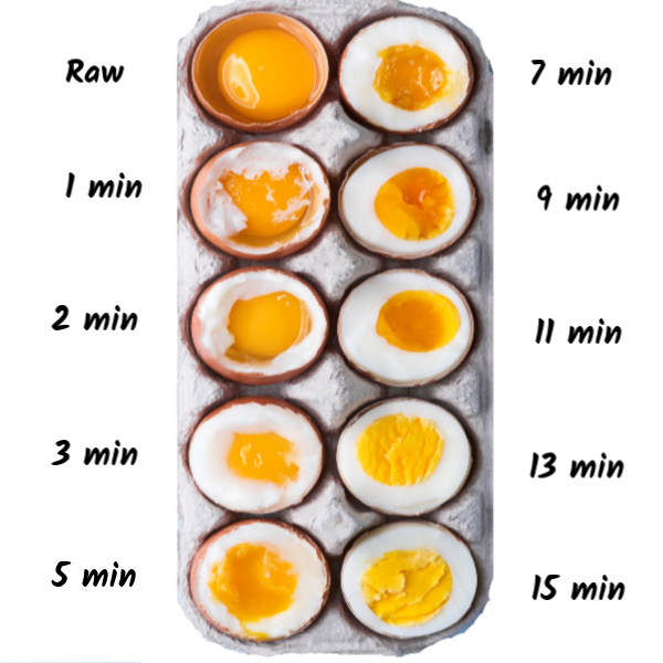 Cook perfect hard-boiled eggs that are easy to peel by following this easy recipe using vinegar and ice!  This is the easiest and best way to boil eggs that we have tried. #perfecthardboiledeggs #boiledeggseasypeel #boilingeggs #perfectboiledeggs #easytopeelhardboiledeggs #easytopeelboiledeggs #howtoboileggs #howtoboileggssotheypeeleasy #growingajeweledrose