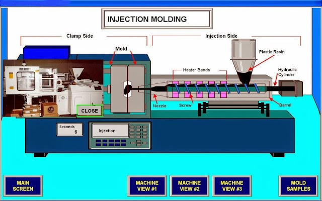 mesin injection molding