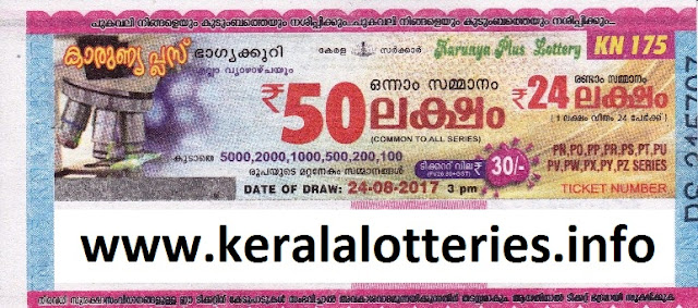 Karunya Plus (KN-189) Kerala lottery on 29-11-2017