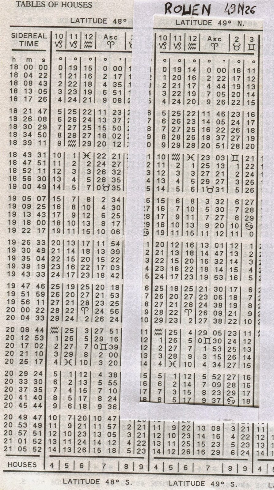 asc timetables 2018 key serial number