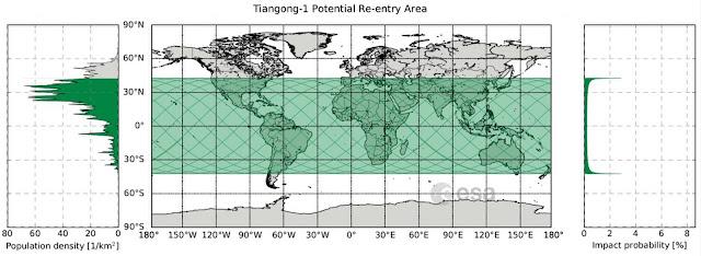 Trạm Thiên Cung sẽ rơi xuống đâu? Các chuyên gia về lĩnh vực này đã theo dõi trạm Thiên Cung 1 và cho biết nó sẽ rơi xuống mặt đất từ ngày 30 tháng 3 đến ngày 2 tháng 4 trong năm 2018, nhưng chính xác ở đâu và khi nào thì không ai biết được. Các nhà khoa học ở Cơ quan Vũ trụ Châu Âu ước tính những vùng có vĩ độ từ 43 độ bắc đến 43 độ nam sẽ có nguy cơ đón nhận những mảnh vỡ từ trạm không gian này. Đây là khu vực rộng lớn và tập trung đông dân số. Hình ảnh: ESA.
