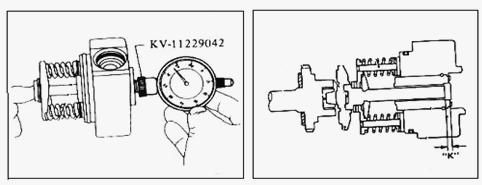 kiểm tra piston bơm cao áp VE