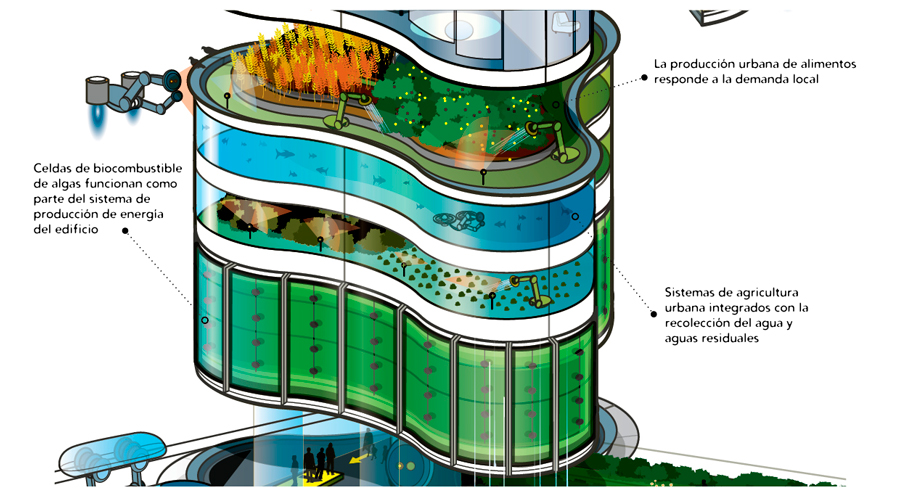 generacion-de-recursos-en-edificio