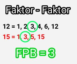 cara+mencari+fpb