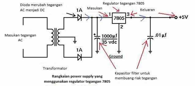 Cara melalakukan Pengecekan pada Komponen IC Regulator Tegangan