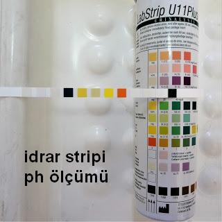 idrar strip ph