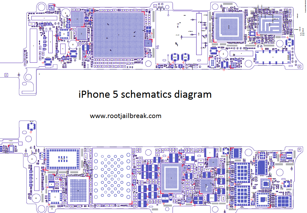 All about iOS Jailbreak: iPhone Diagrams