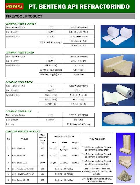 Ceramic Fiber Blanket,Ceramic Fiber Board,Ceramic Fiber Paper & Calcium Silicate Product
