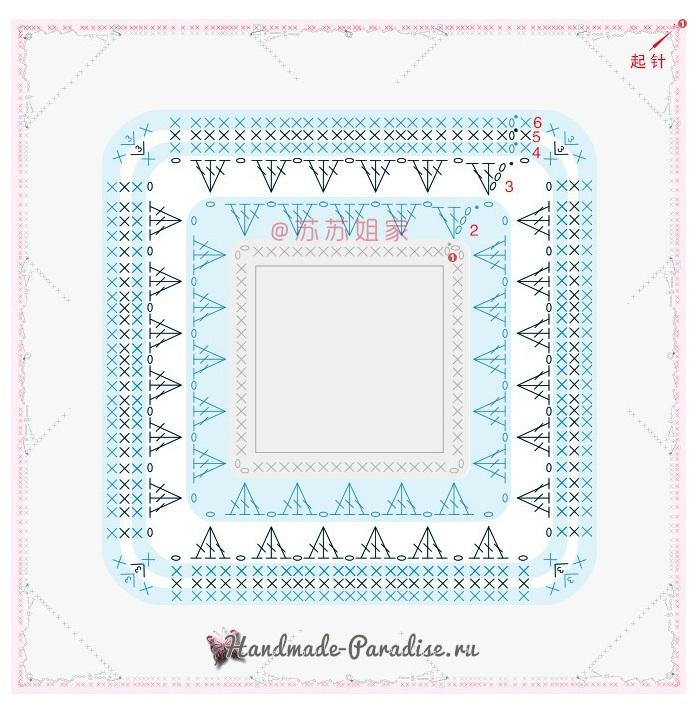 Схемы вязания пледа «Персидский ковер» (2)