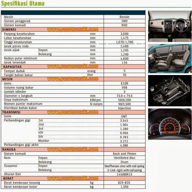 spesifikasi-utama-karimun-wagonr