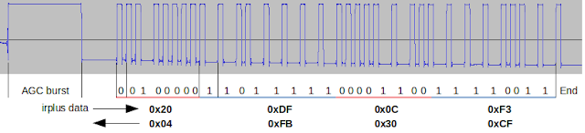IR waveform analysis and decoding