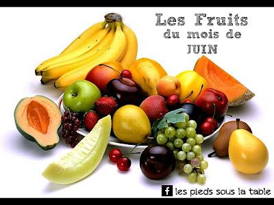 Fruits pour le mois de juin