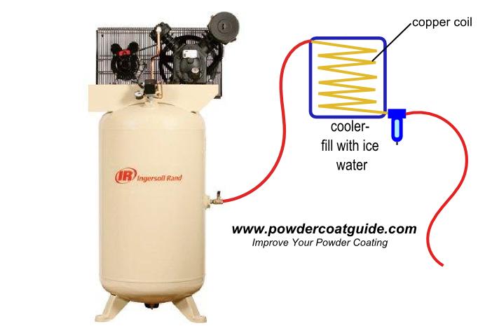 air compressor ice bucket cooler