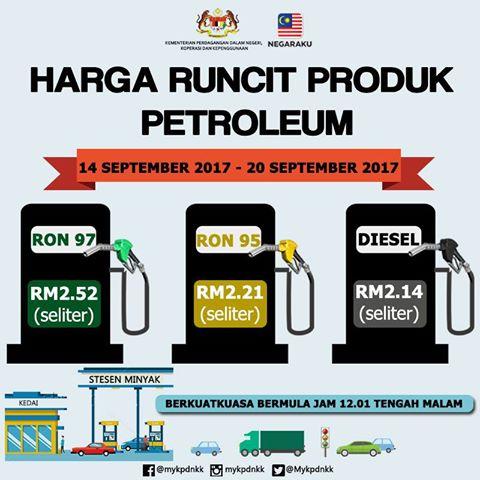 Harga Minyak Petrol Diesel Mingguan 14 September Hingga 20 September 2017