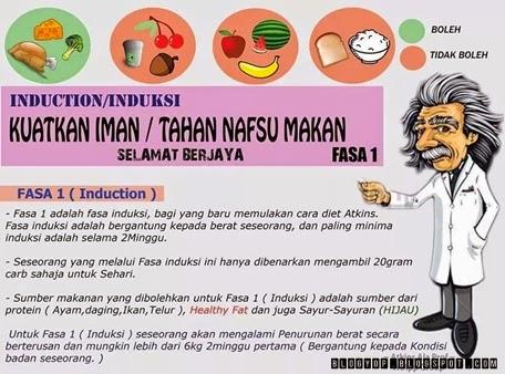 Diet Atkins Menu Fasa 2 - BICARAKATA.COM