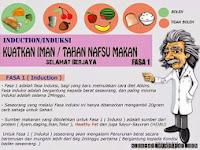 Diet Atkins Menu Fasa 2