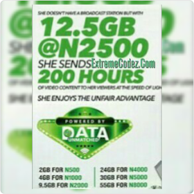 "Grandmasters of Data ""Glo"" has recently introduce and added some new data plans for heavy internet subscribers"