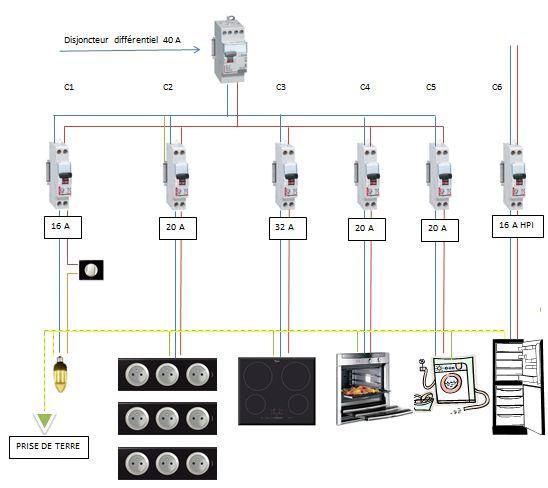 Installation Électrique De La Cuisine - Schema Electrique