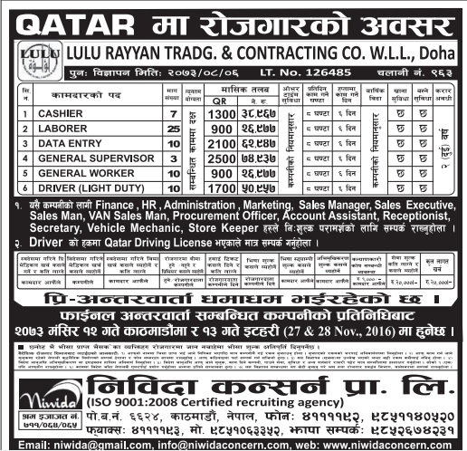 Jobs in Qatar for Nepali Candidates, Salary Rs 74,937