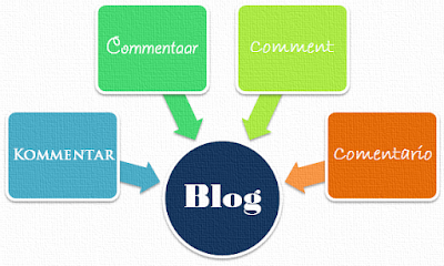 which Blog is Dofollow