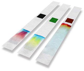 papel filtro experimento cromatográfia