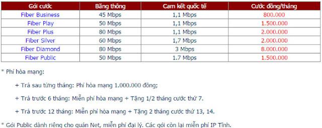 Đăng Ký Internet FPT Phường La Khê 3