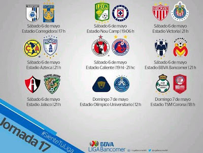 Calendario última jornada Liga MX Clausura 2017