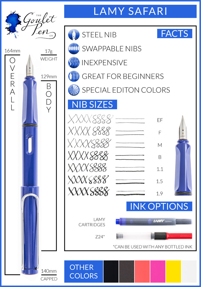 Photo of a Lamy Safari and showcasing its nib sizes and colors.