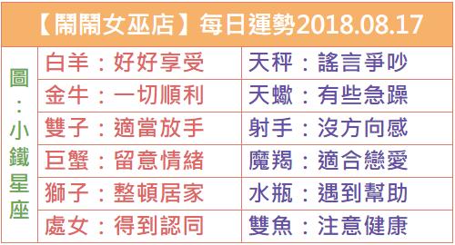 【鬧鬧女巫店】每日星座運勢2018.08.17