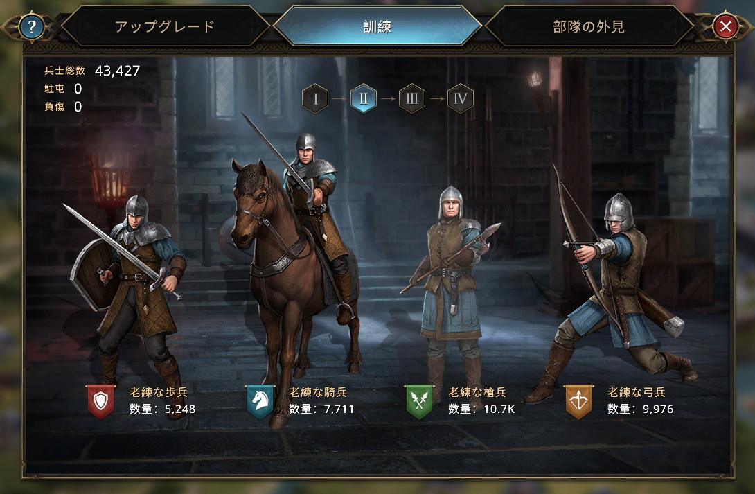 ゲームオブスローン(GoT)軍隊の効率的な上げ方