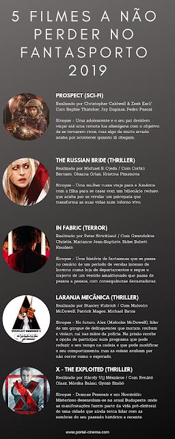 5 Filmes a Não Perder no FantasPorto 2019
