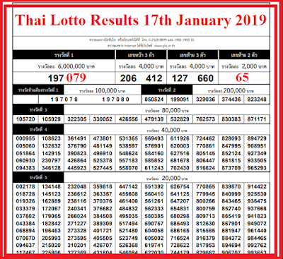 thai-lottery-result-17th-january-2019