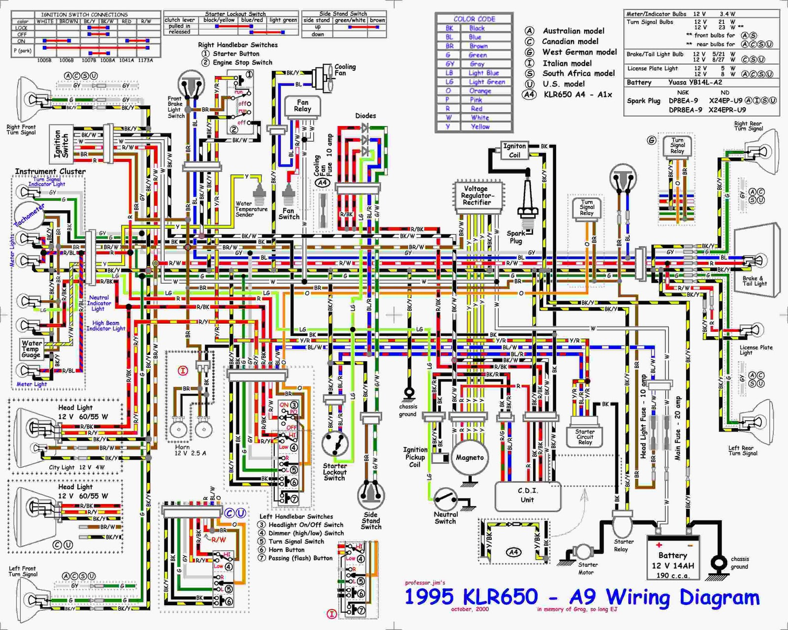 1995 Kawasaki KLR650 Wiring Diagram | All about Wiring