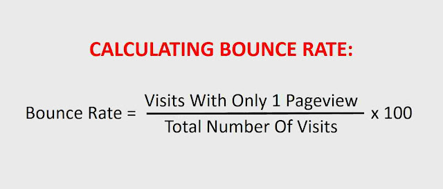 bounce-rate-formula, how-to-calculate-bounce-rate