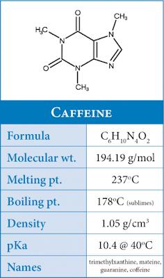 Perbandingan Kadar Kafein dan Keasaman dari Kopi Arabika, Robusta dan Liberika