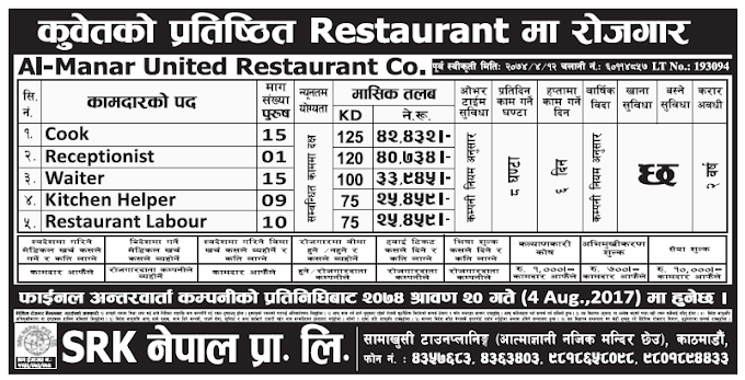 Jobs in Kuwait for Nepali, Salary Rs 42,432