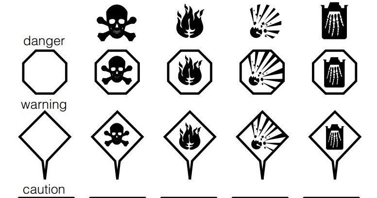 Basically Awesome Chemistry: Safety