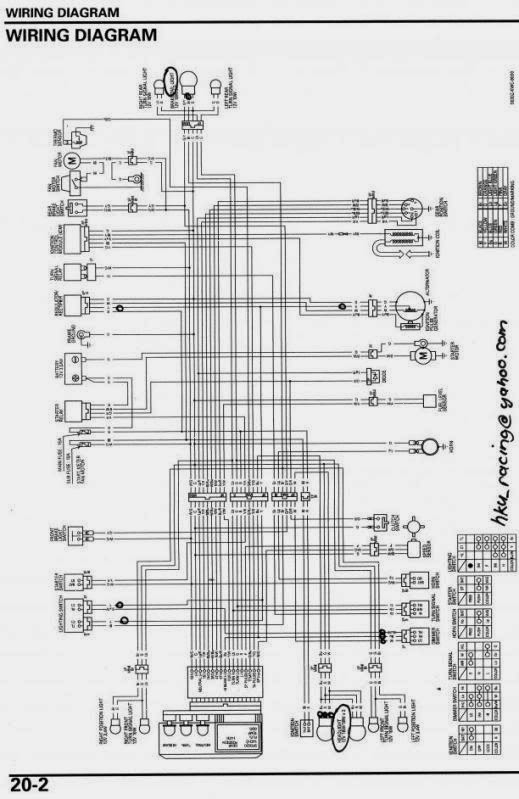 skema kelistrikan motor: cs1