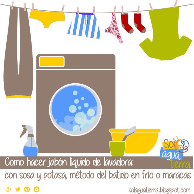 Instrucciones para hacer jabón líquido para lavadora muy fácil, rápido y económico reciclando aceite de cocina usado