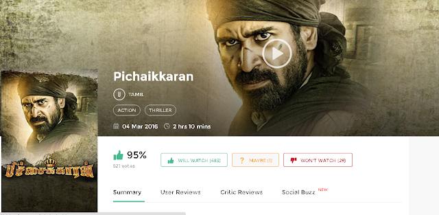 Pichaikkaran (2016) Tamil Movie 700Mb & 300mb Free