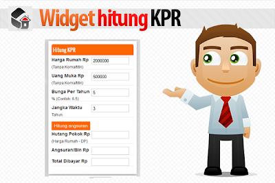 Cara hitung KPR untuk pembelian properti
