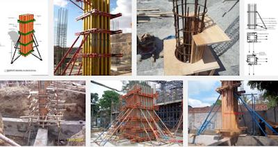 Bekisting kolom dibentuk sebagai contoh pembentukan dimensi beton pondasi yang diinginkan se Bekisting untuk Kolom beton, Metode Pelaksanaan dan Contoh Perhitungan