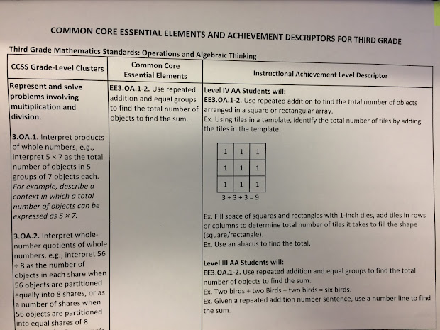 Math - Working With Students Significant