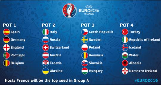 EURO 2016 Perancis