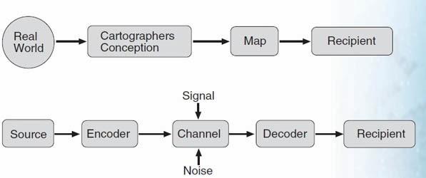 Sistem komunikasi peta
