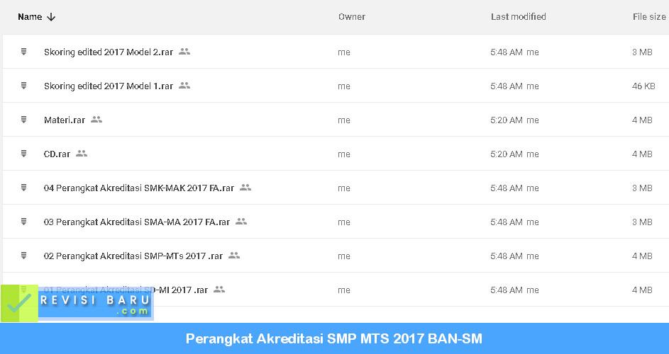 Perangkat Akreditasi SMP MTS 2017