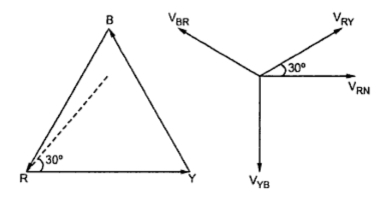Delta-Star Connection of 3-Phase Transfomer ~ your