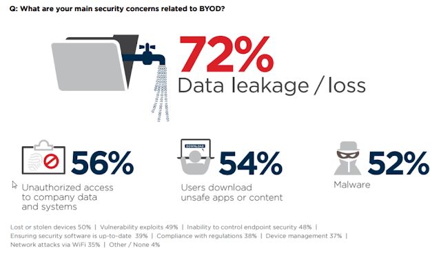 Critical Corporate Cyber Security Risks
