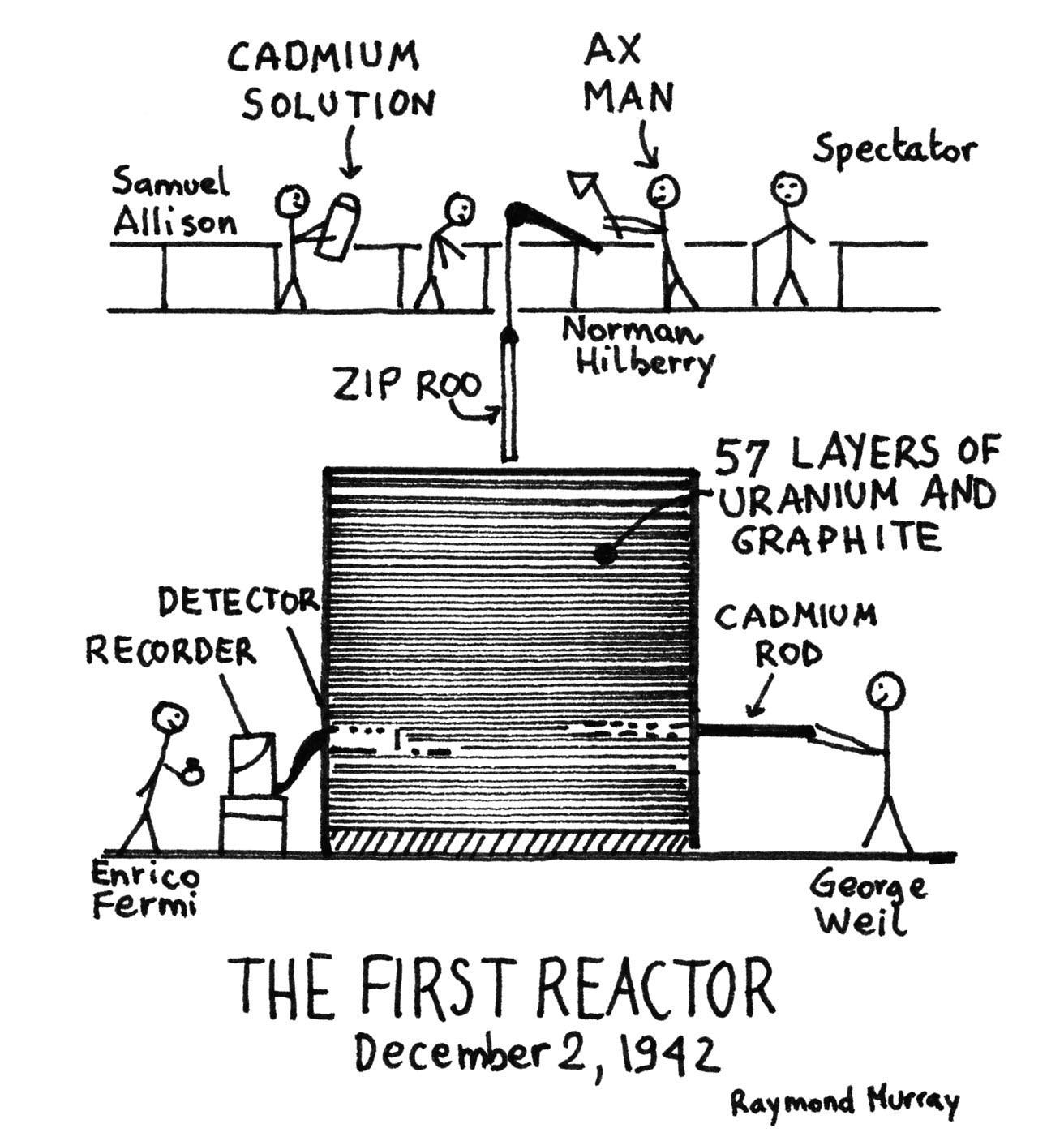Antennaparabolica Insostenibilita Nucleare 2